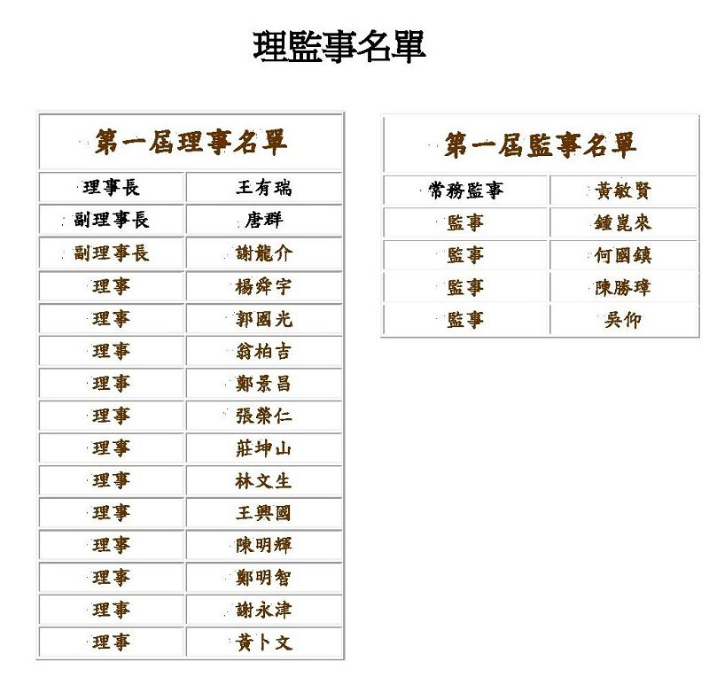 第一屆理監事名單